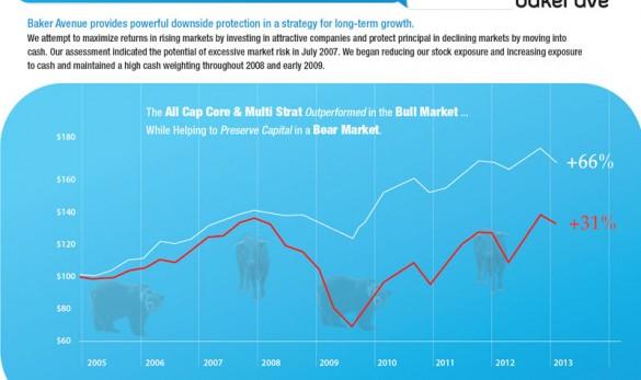 custom illustration graph chart
